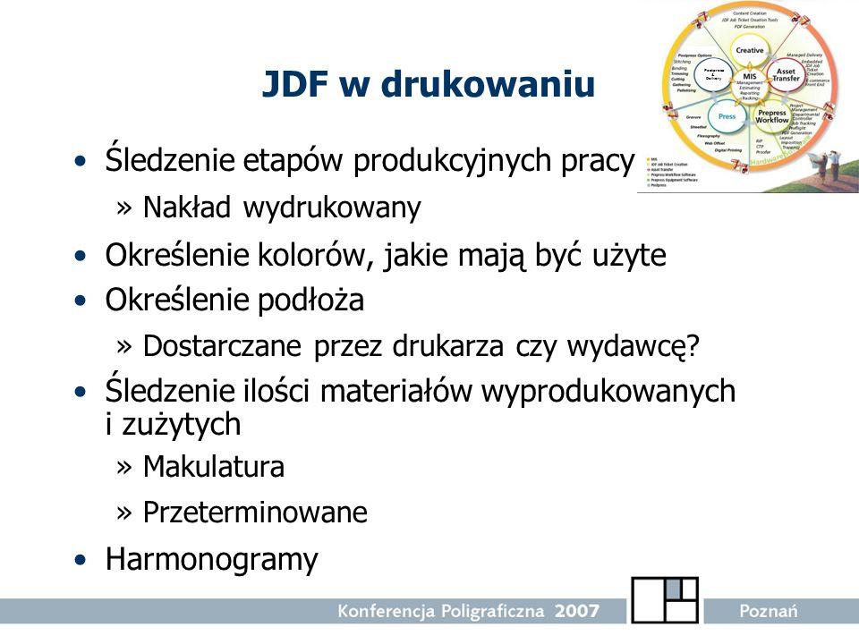 JDF w drukowaniu Śledzenie etapów produkcyjnych pracy