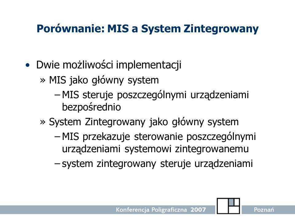 Porównanie: MIS a System Zintegrowany