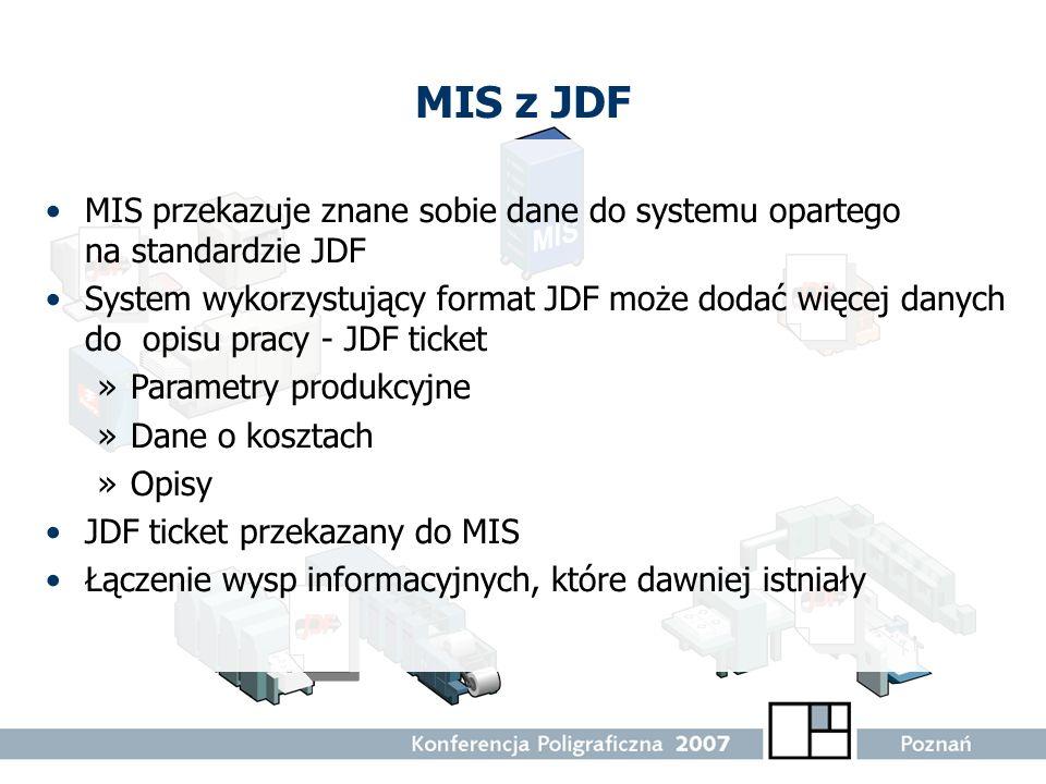 MIS z JDF MIS. MIS przekazuje znane sobie dane do systemu opartego na standardzie JDF.