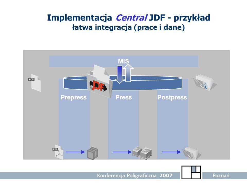 Implementacja Central JDF - przykład łatwa integracja (prace i dane)