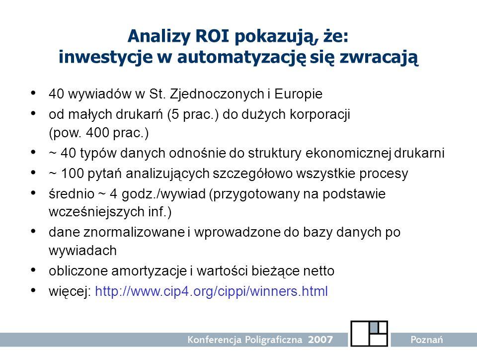 Analizy ROI pokazują, że: inwestycje w automatyzację się zwracają