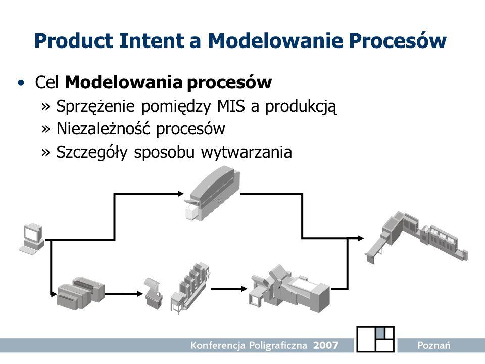 Product Intent a Modelowanie Procesów