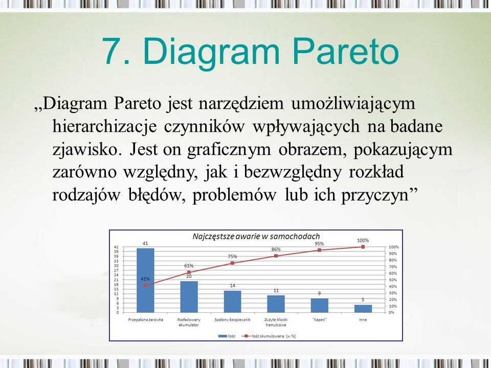 7. Diagram Pareto