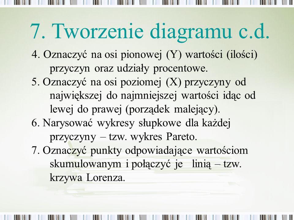 7. Tworzenie diagramu c.d.