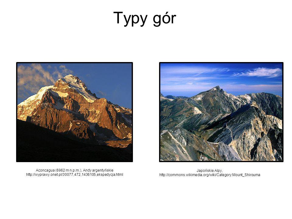 Aconcagua (6962 m n.p.m.), Andy argentyńskie
