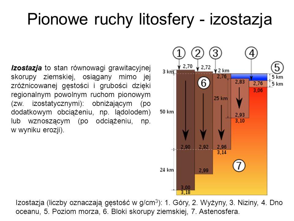 Pionowe ruchy litosfery - izostazja