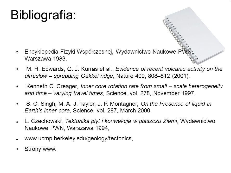 Bibliografia: Encyklopedia Fizyki Współczesnej, Wydawnictwo Naukowe PWN, Warszawa 1983,
