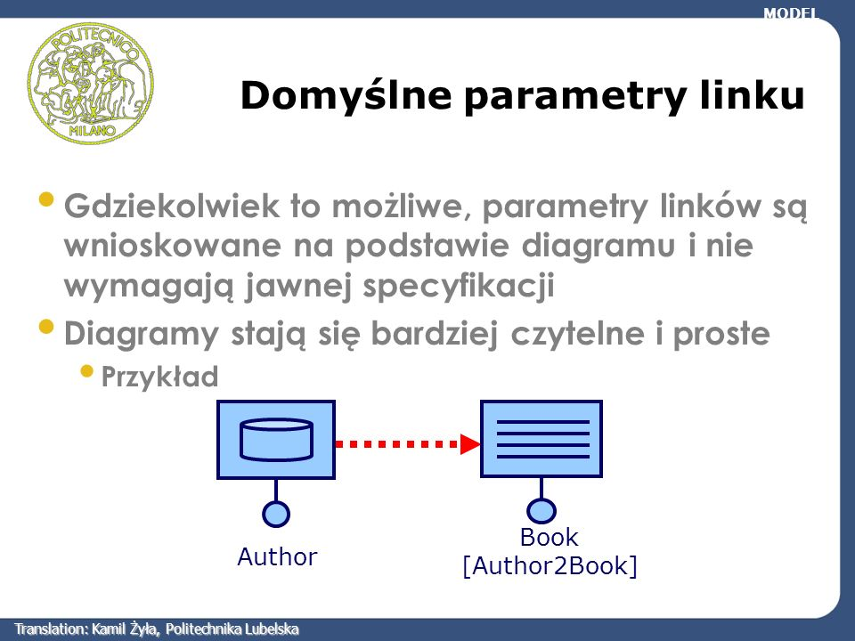 Domyślne parametry linku