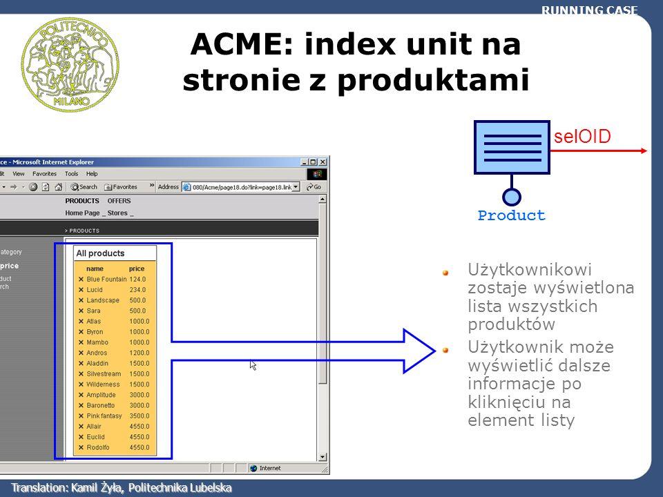 ACME: index unit na stronie z produktami