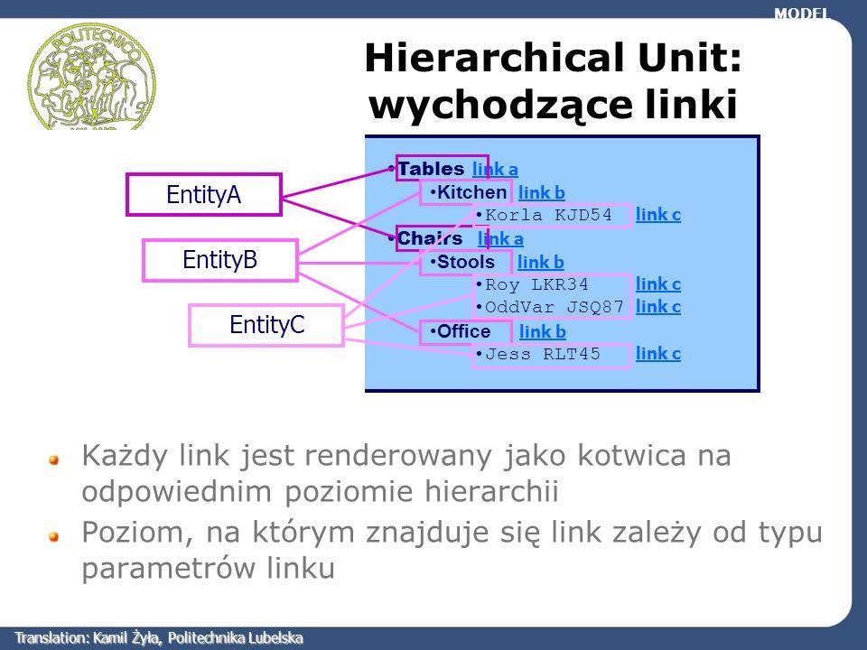 Hierarchical Unit: wychodzące linki