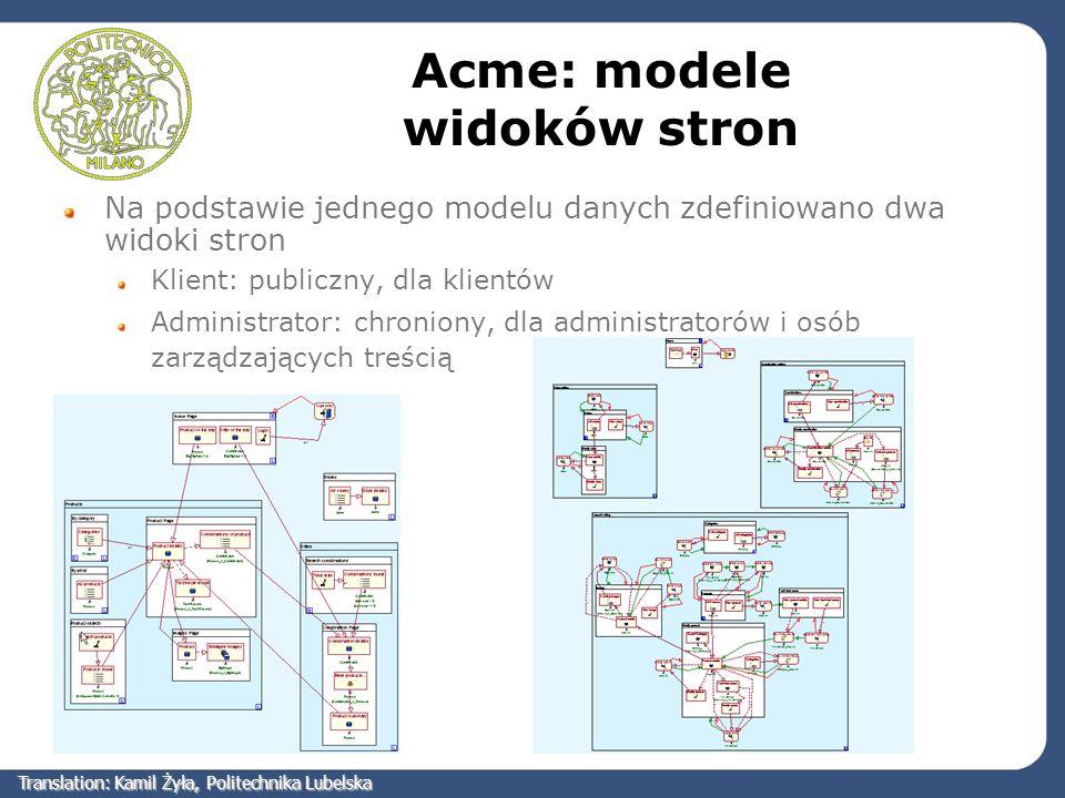 Acme: modele widoków stron
