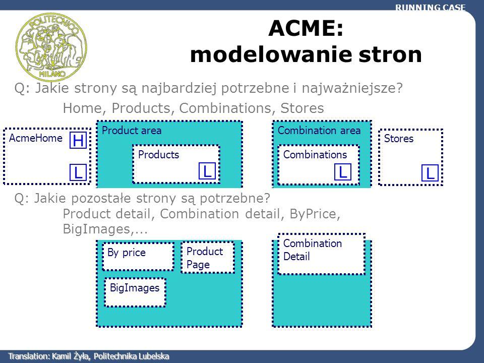 ACME: modelowanie stron