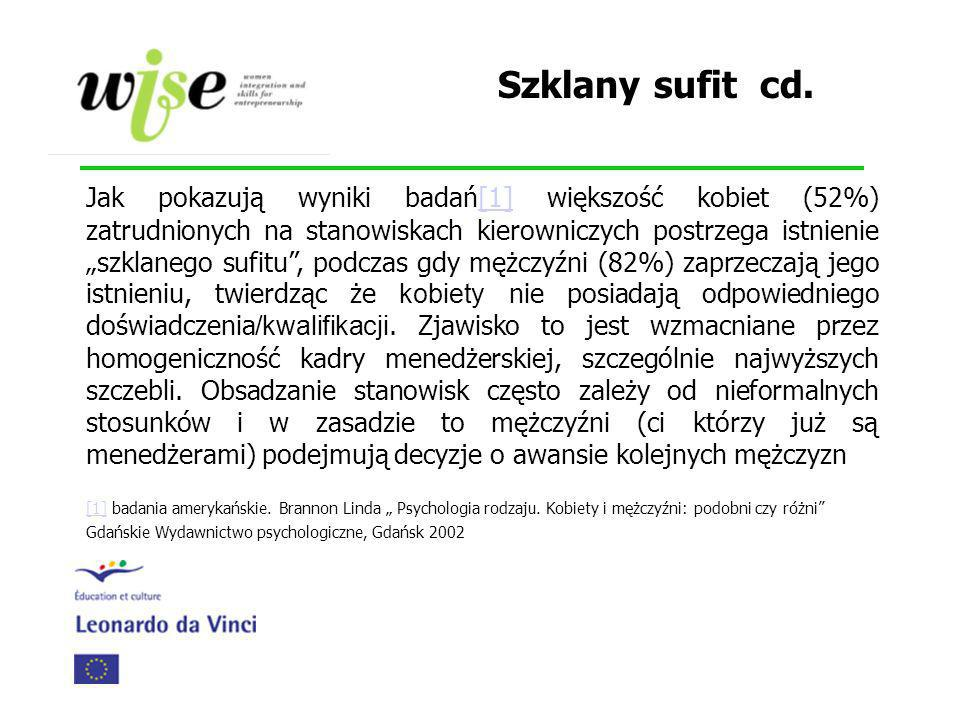 Szklany sufit cd.