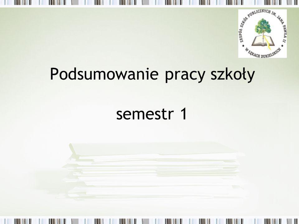Podsumowanie pracy szkoły semestr 1