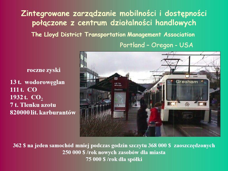 250 000 $ /rok nowych zasobów dla miasta