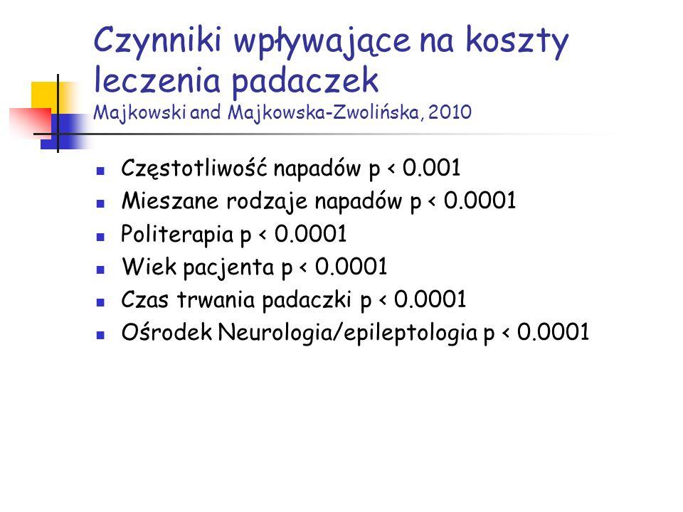 Czynniki wpływające na koszty leczenia padaczek Majkowski and Majkowska-Zwolińska, 2010