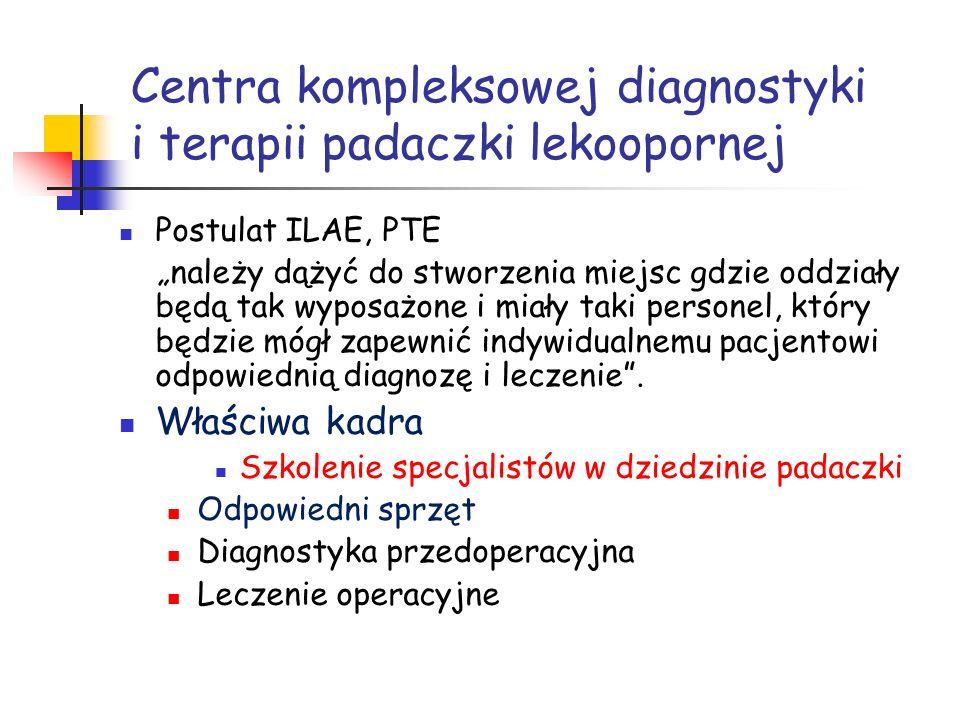 Centra kompleksowej diagnostyki i terapii padaczki lekoopornej