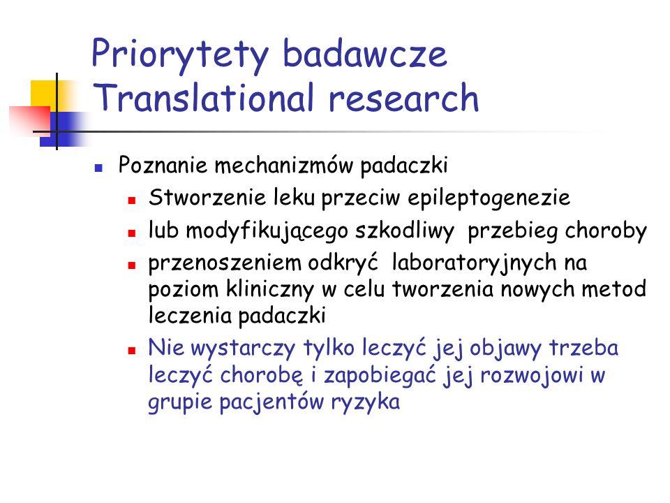 Priorytety badawcze Translational research