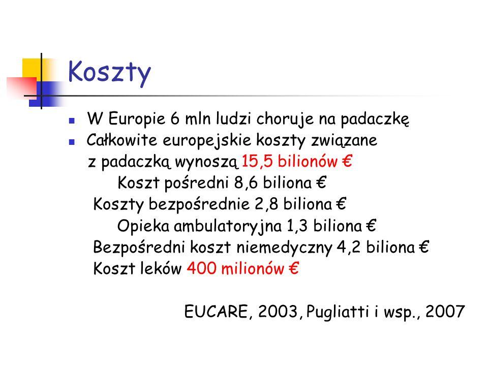 Koszty W Europie 6 mln ludzi choruje na padaczkę