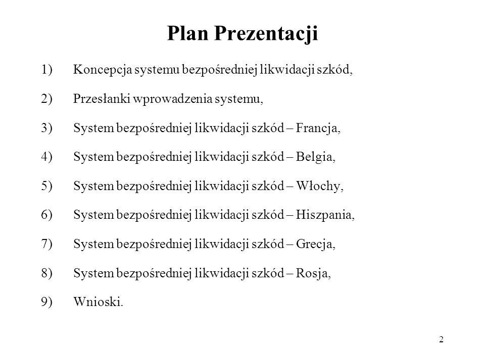 Plan Prezentacji Koncepcja systemu bezpośredniej likwidacji szkód,
