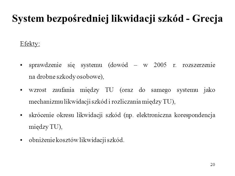 System bezpośredniej likwidacji szkód - Grecja
