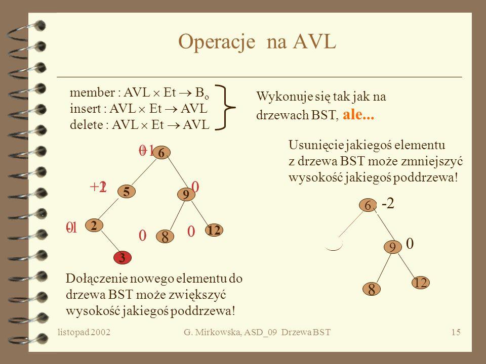 G. Mirkowska, ASD_09 Drzewa BST