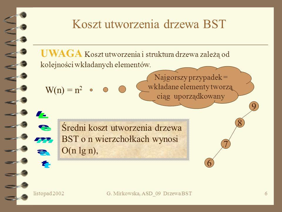 Koszt utworzenia drzewa BST