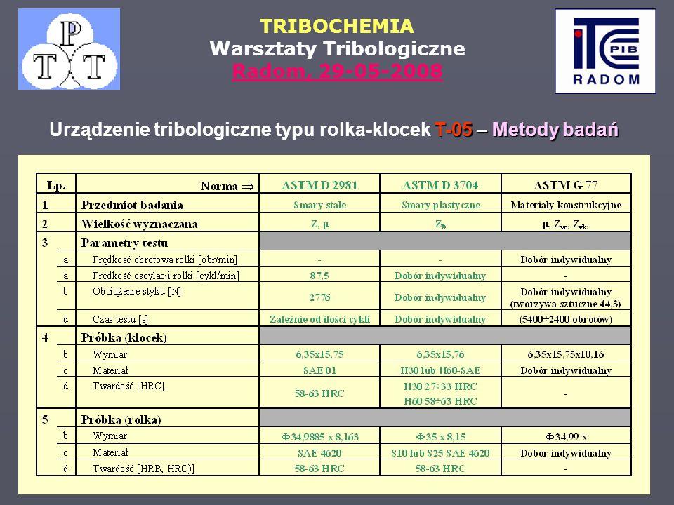 Urządzenie tribologiczne typu rolka-klocek T-05 – Metody badań