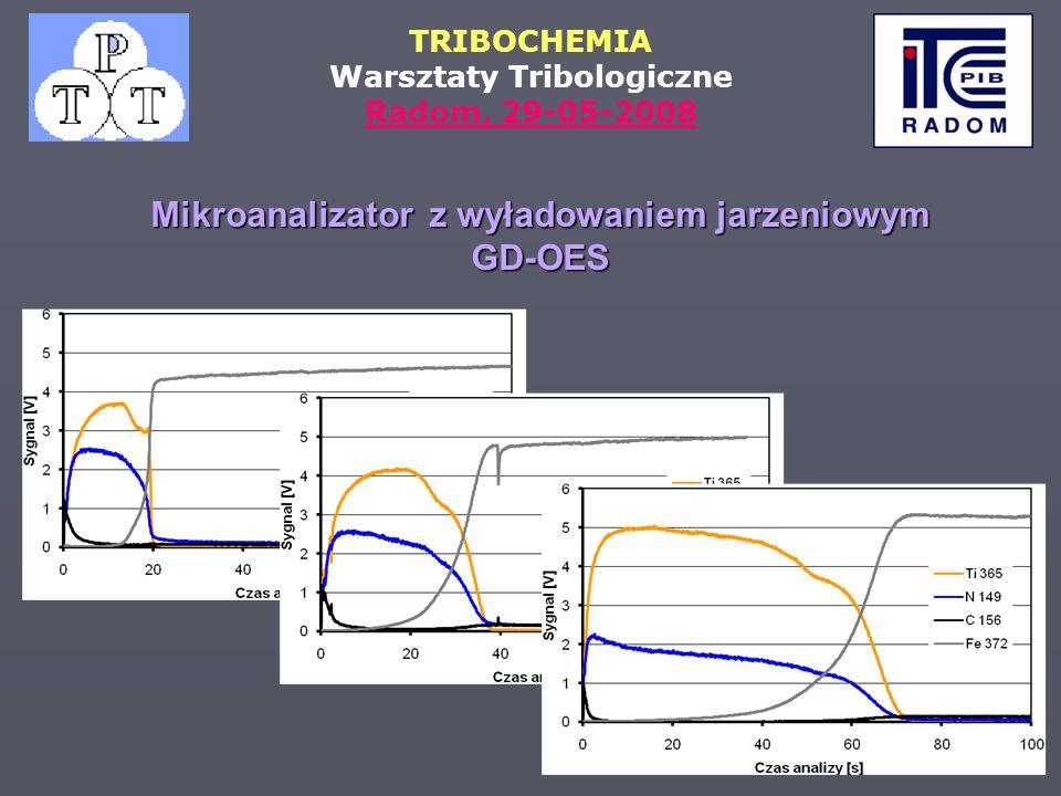 Mikroanalizator z wyładowaniem jarzeniowym GD-OES