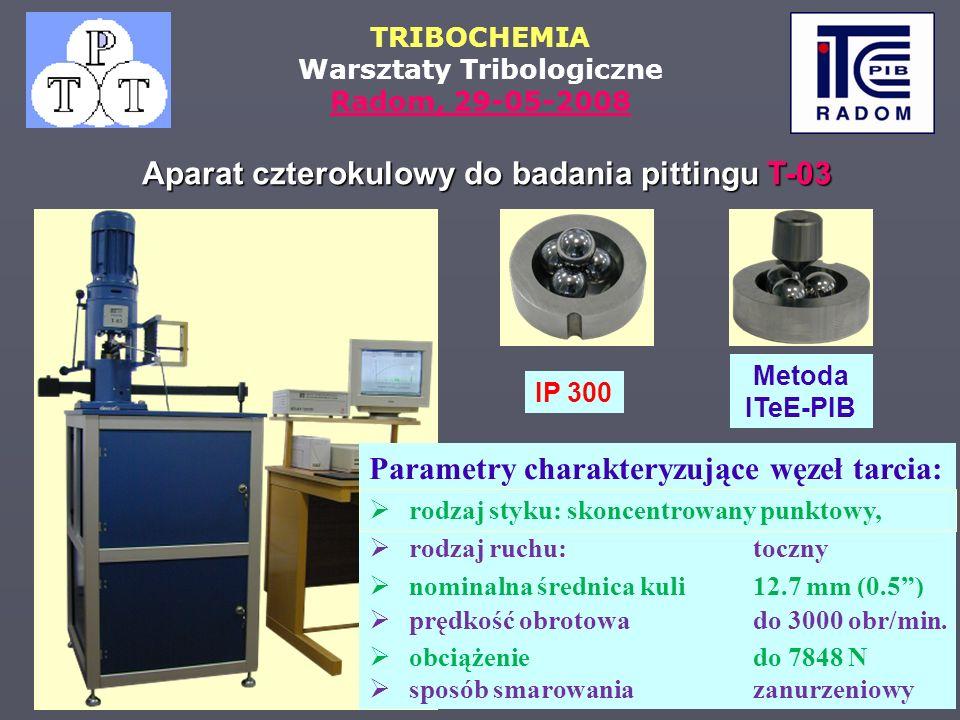 Aparat czterokulowy do badania pittingu T-03