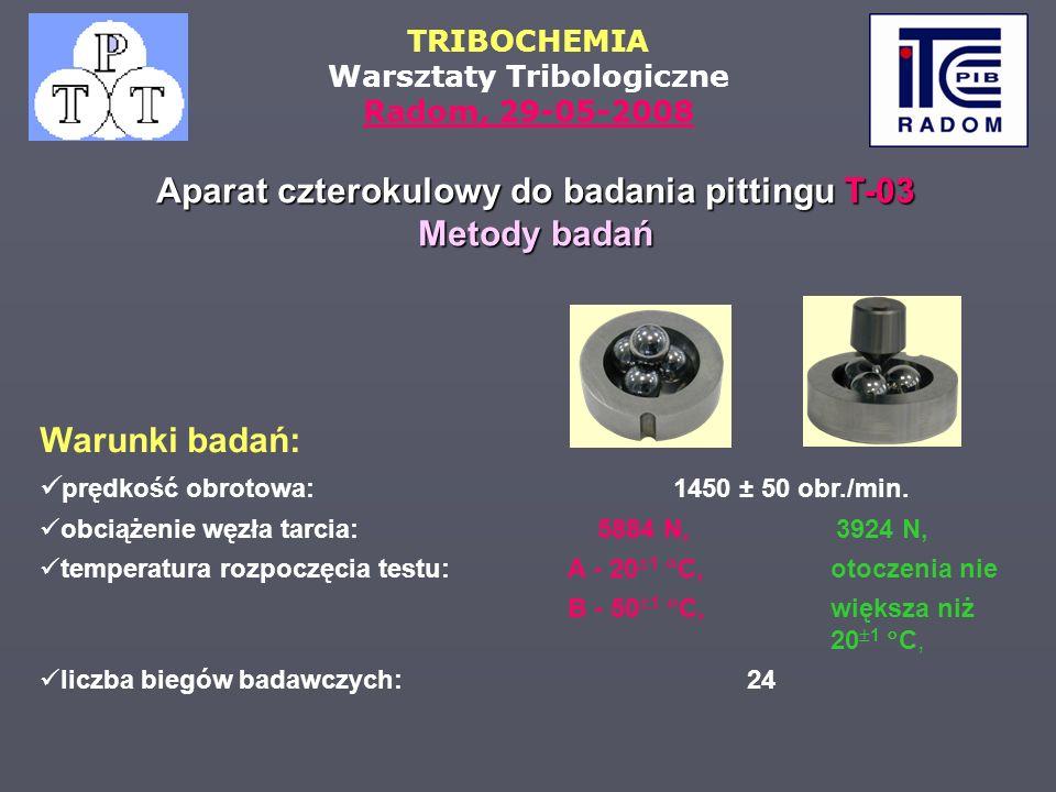 Aparat czterokulowy do badania pittingu T-03 Metody badań