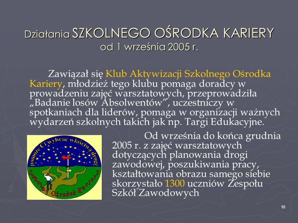 Działania SZKOLNEGO OŚRODKA KARIERY od 1 września 2005 r.