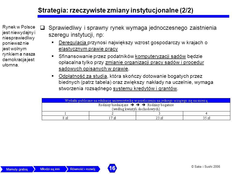 Strategia: rzeczywiste zmiany instytucjonalne (2/2)