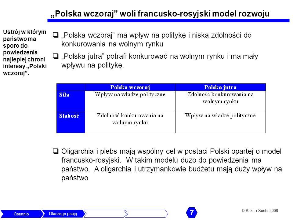 """""""Polska wczoraj woli francusko-rosyjski model rozwoju"""