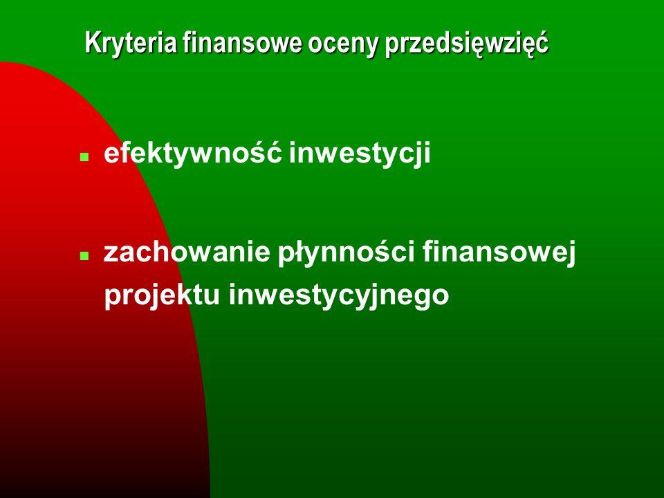 Kryteria finansowe oceny przedsięwzięć