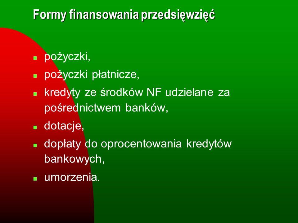 Formy finansowania przedsięwzięć