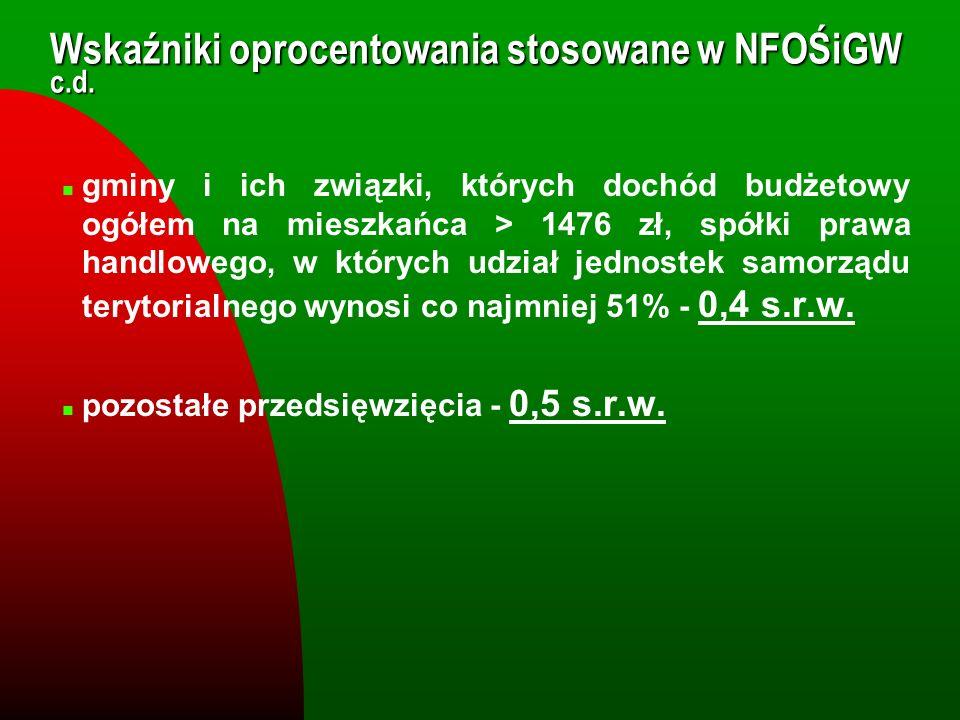 Wskaźniki oprocentowania stosowane w NFOŚiGW c.d.
