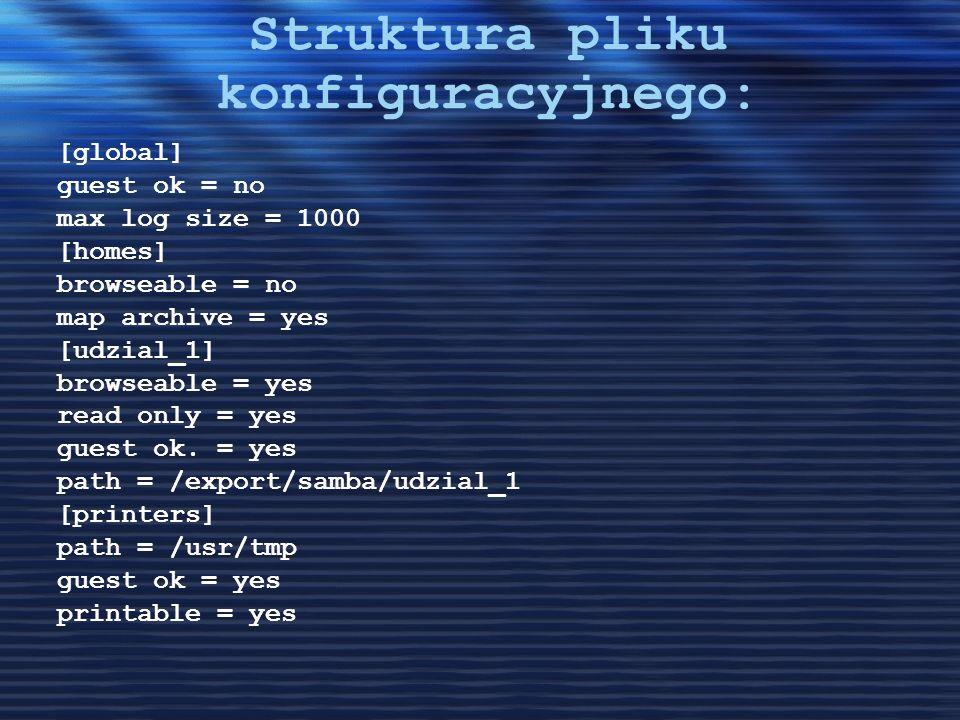 Struktura pliku konfiguracyjnego: