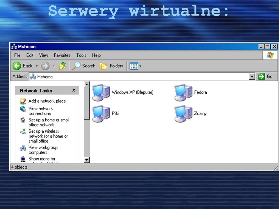 Serwery wirtualne: