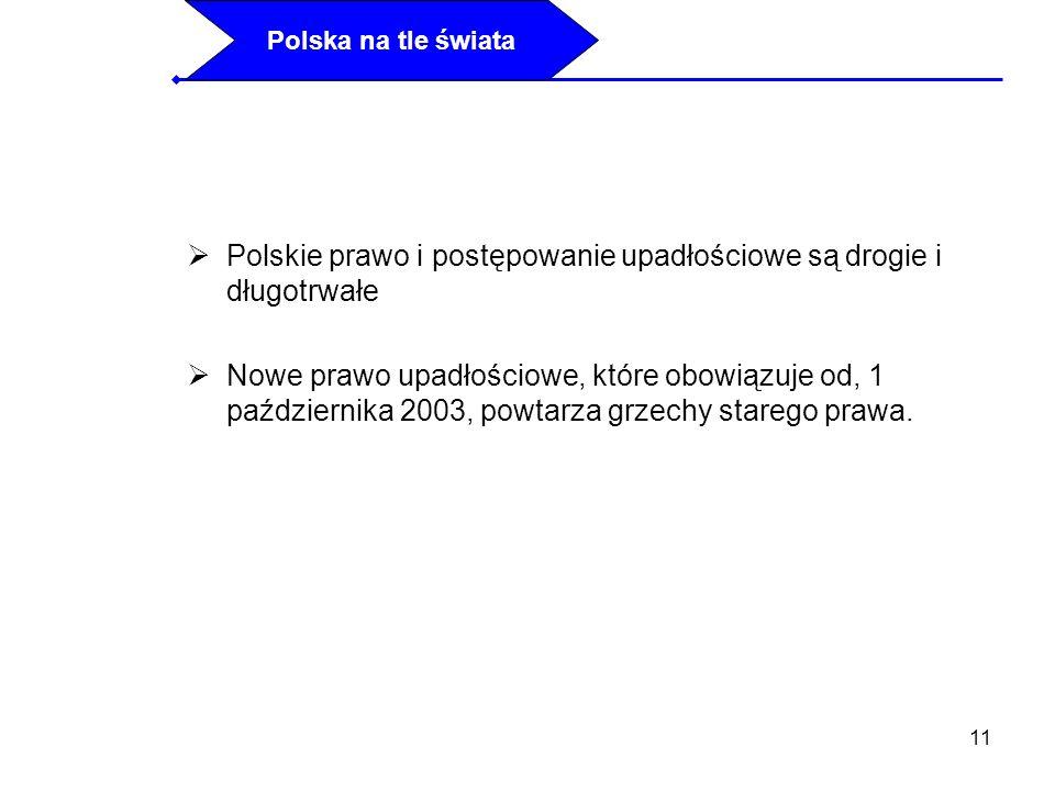 Polskie prawo i postępowanie upadłościowe są drogie i długotrwałe