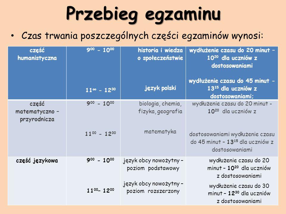 Przebieg egzaminu Czas trwania poszczególnych części egzaminów wynosi: