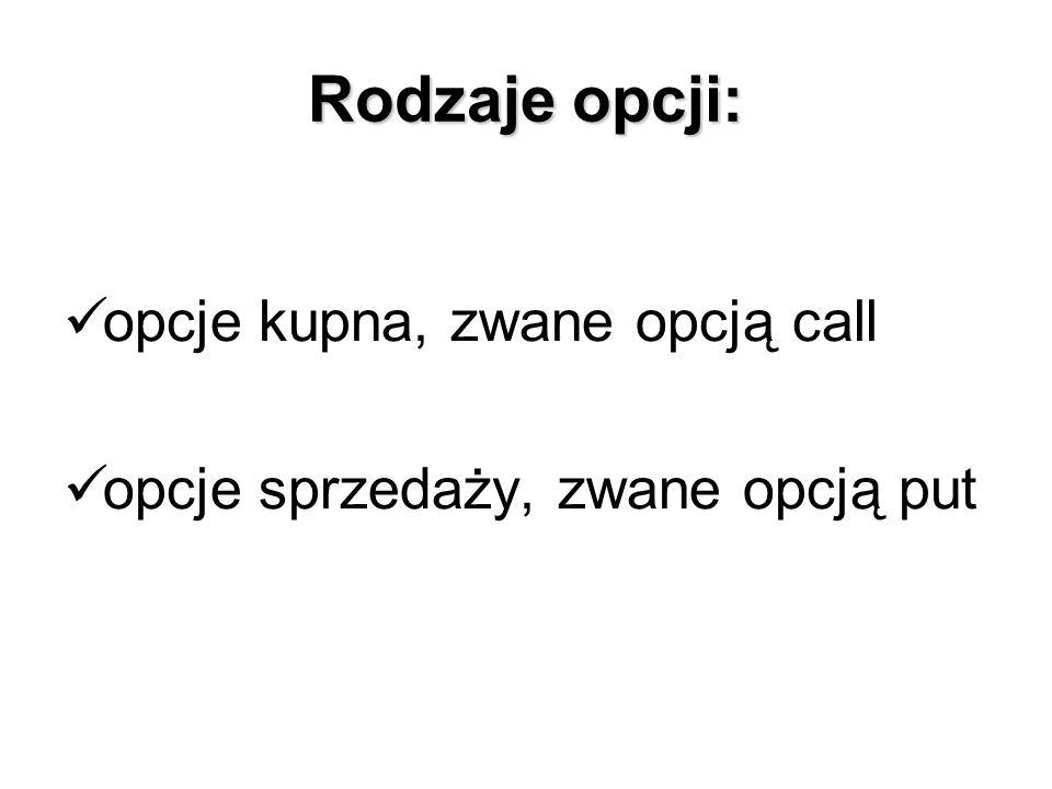 Rodzaje opcji: opcje kupna, zwane opcją call