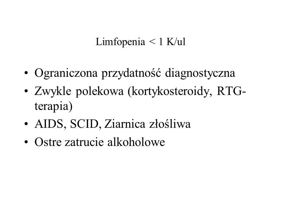 Ograniczona przydatność diagnostyczna