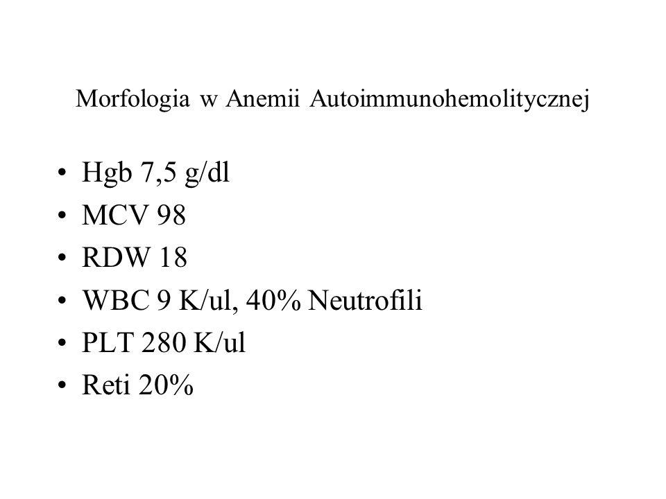 Morfologia w Anemii Autoimmunohemolitycznej