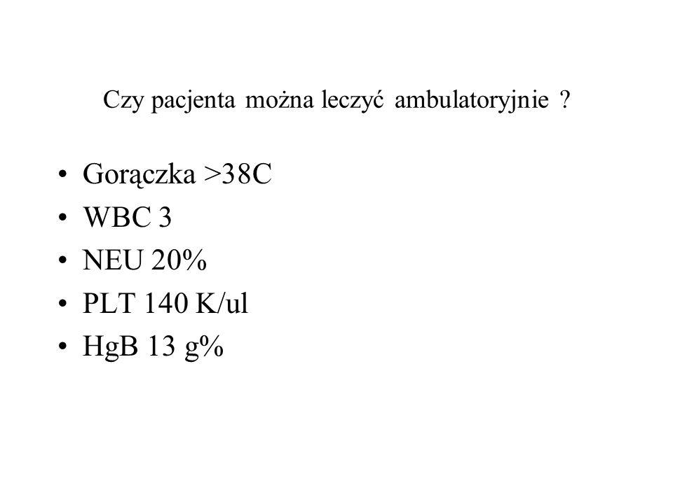 Czy pacjenta można leczyć ambulatoryjnie