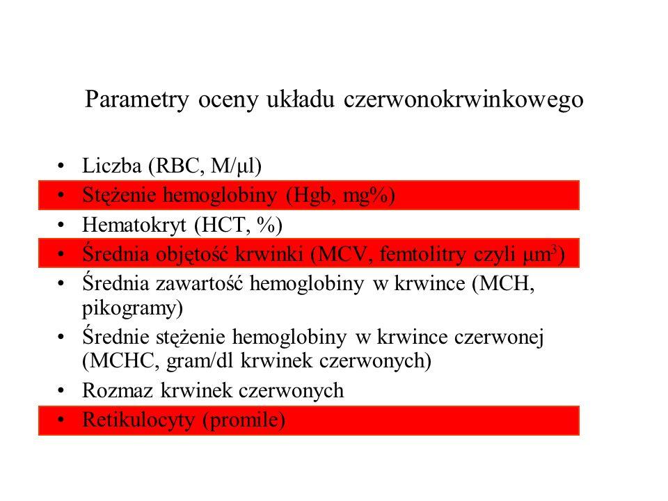Parametry oceny układu czerwonokrwinkowego