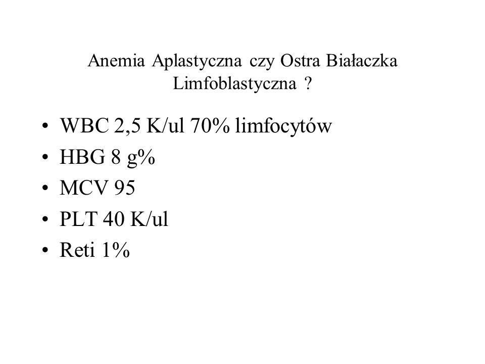 Anemia Aplastyczna czy Ostra Białaczka Limfoblastyczna