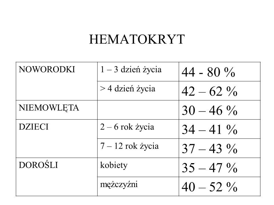 HEMATOKRYT 44 - 80 % 42 – 62 % 30 – 46 % 34 – 41 % 37 – 43 % 35 – 47 %