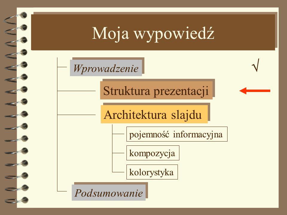 Moja wypowiedź  Struktura prezentacji Architektura slajdu