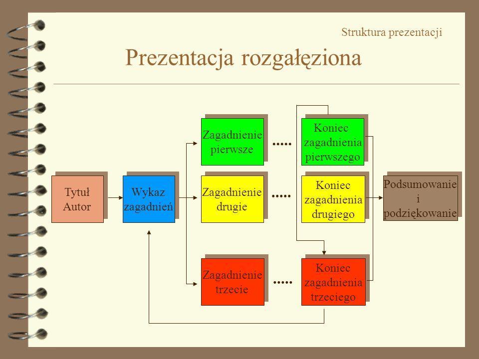 Struktura prezentacji Prezentacja rozgałęziona
